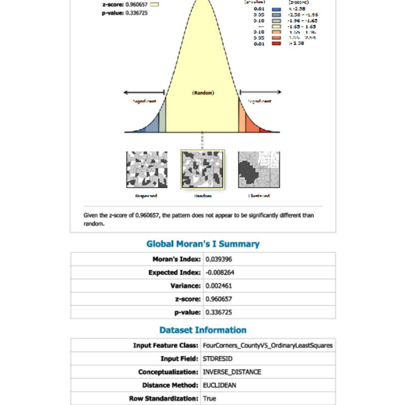 RespiratoryOLS_SpatialAutocorrealtion_Report.pdf