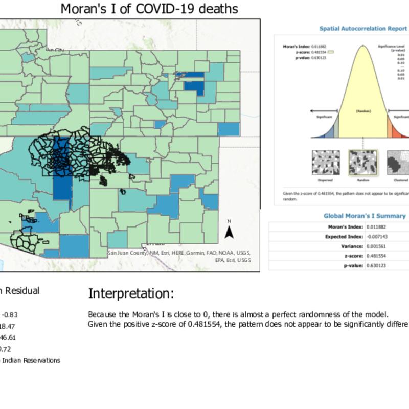 COVID-19 Moran's I Residuals