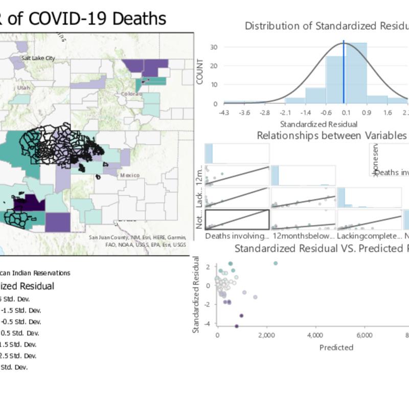 COVID-19 Deaths GWR